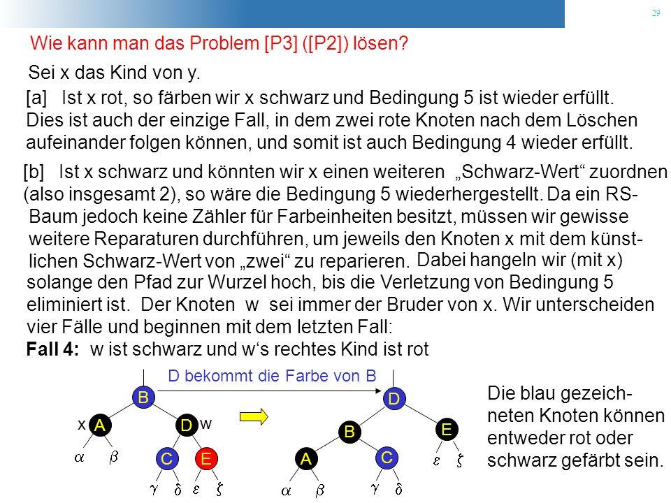 Wie kann man das Problem [P3] ([P2]) lösen